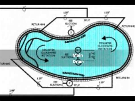 Swimming Pool Plumbing Layout by Build Your Own Pool Plumbing Basics Doovi