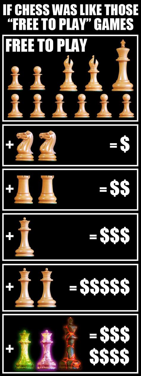 Play Chess And Win Money - how those free to play games work beheading boredom
