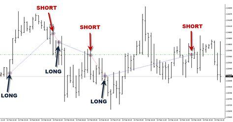 best forex trading signals forex trading signals best erokytumak web fc2
