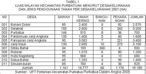 Tabel Tabel Tabel 1 171 Nbasis