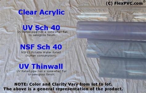 furniture grade pvc vs schedule 40 pvc clear pipe uv thinwall at flexpvc 174