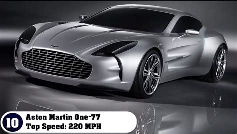 craze for cars world fastest classic muscle cars top 10