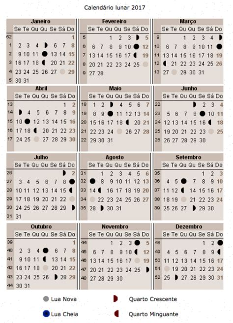 Calendario Lunar Setembro 2017 Calend 225 Lunar 2017 A Gravidez