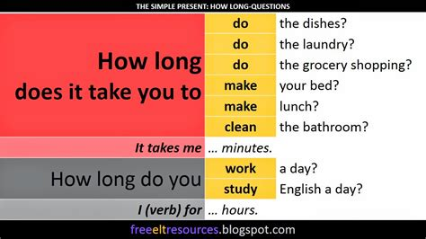 preguntas con it does free elt resources how long do you vs how long does