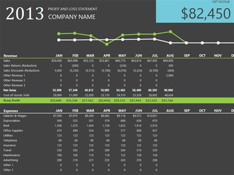Profit And Loss Office Templates Profit And Loss Forecast Template Excel