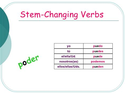 Stem Changing Verbs In Worksheet by Stem Changing Verbs