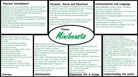 medium term plan template minibeasts eyfs medium term plan minibeasts