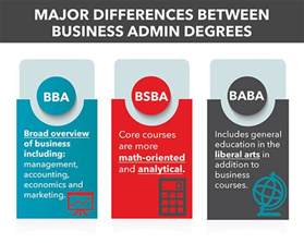 What Are The Different Types Of Mba Programs by Business Administration Degrees What Is A Bba Bsba Baba