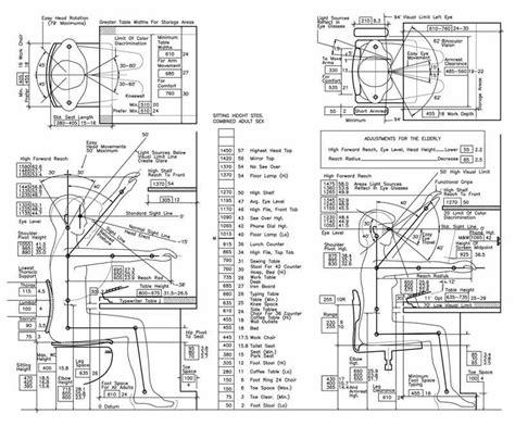 design guidelines for office benjamin monroe program 2 office workstation