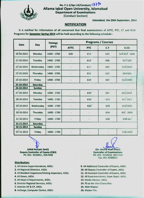 Aiou Mba Program by Datesheet Of Ba Fa Matric For 2014 Exams