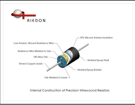 what are sense resistor current sensing resistors riedon company