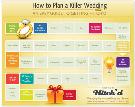 How To Plan A Wedding how to plan a killer wedding an easy guide to getting