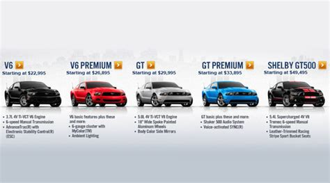 every mustang model ford mustang year models 2017 ototrends net