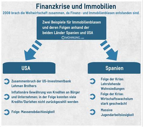 Zinsen Letzten 20 Jahren by Kreditzinsen Entwicklung Der Letzten 20 Jahre Wohnung