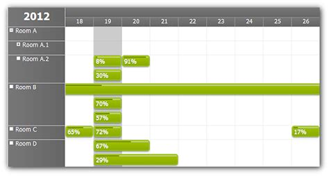 orgscheduler pro a complete calendar and scheduling daypilot pro for asp net webforms 7 1 daypilot for asp