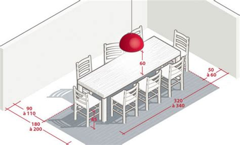 Taille Table Salle A Manger by Am 233 Nager L Espace D Une Salle 224 Manger