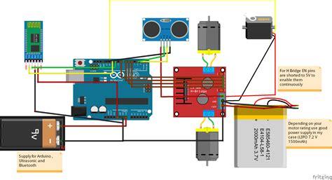 basic kit car wiring diagram wiring diagram