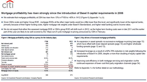 capital drive bank profitability macrobusiness