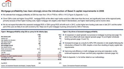 capital drive bank profitability macrobusiness