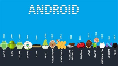 android history android version you should alpha to oreo updated version history