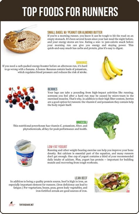 63 best images about sports nutrition on