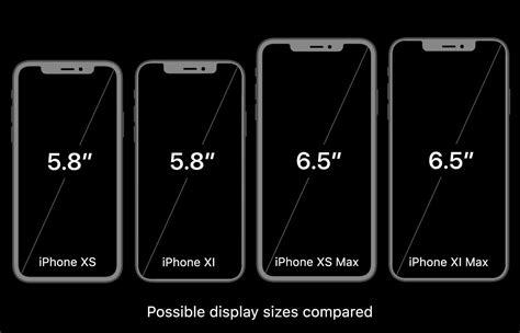 iphone rumors      iphone xi xi max   ios iphone