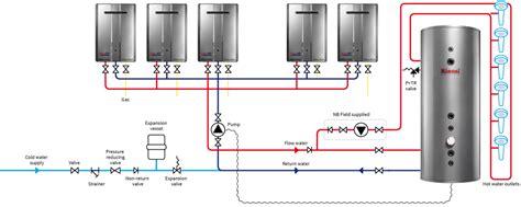 Water Heater Rinnai Infinity rinnai rinnai infinity plus storage system