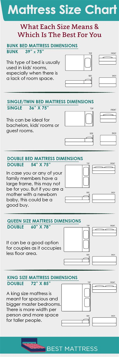 bed size charts twin mattress sizes american hwy