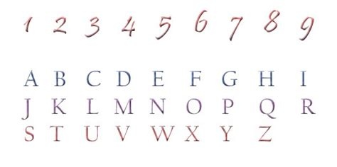 Letter Numerology aangirfan numerology