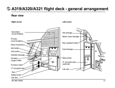 integration circuit avion a319 320 321 flight deck and systems briefing for pilots