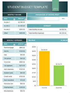 college student budget template 3 student budget templates free word pdf documents