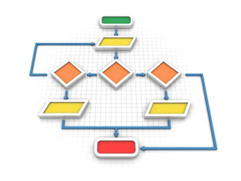 organizing workflow visual manufacturing scheduling helps organize your workflow