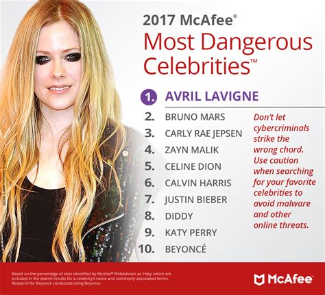 celebrity websites list web searches get complicated avril lavigne tops the 2017