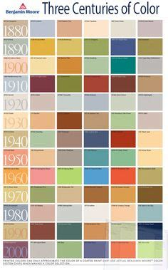 1980s colors color skizze on pinterest color trends wes anderson and