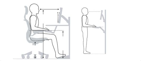 Computer Desk Ergonomics Measurements Office Furniture Rsi Prevention Tips Prevent Rsi And Other Computer Related Injuries