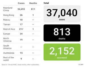 coronavirus updates death toll rises