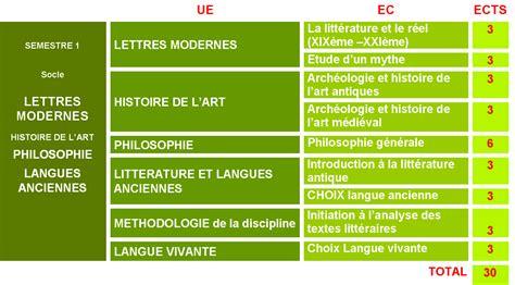 forum lettere moderne d 233 partement de lettres modernes ue ec ects
