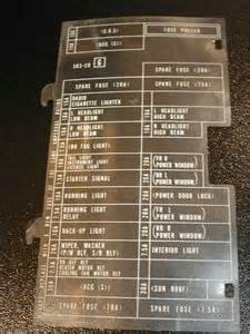 1994 Honda Civic Fuse Diagram Solved I Need The Fuse Diagram For A 94 Honda Civic Dx