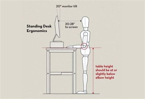 Correct Desk Height Get Things Done While Standing 10 Diy Standing Desk