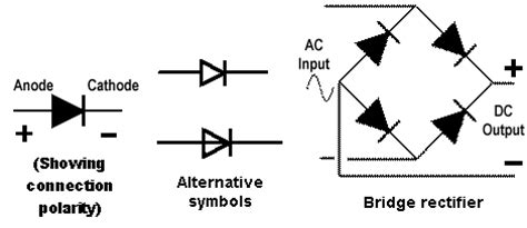 diode circuit diagram symbols how to wire a bridge rectifier ehow
