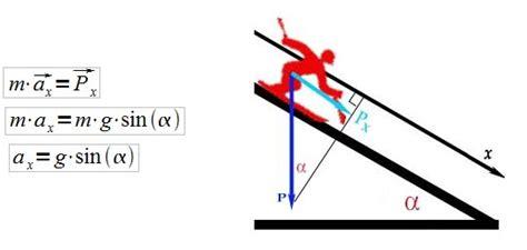 comment faire un diagramme en baton sur libre office la physique du ski en qu 234 te de sciences