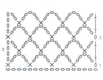 Maille Serrée Au Crochet by Les 47 Meilleures Images Du Tableau Knit Knit Sur