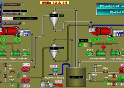 maps solutions in mining and mineral processing maps scada