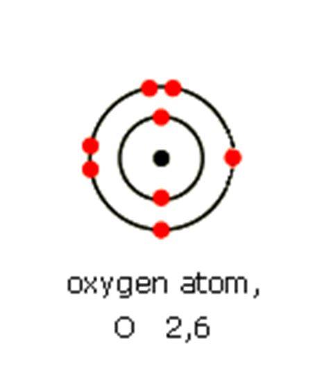 Oxygen Electron Shell Diagram