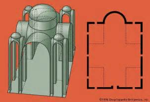 Byzantine architecture encyclopedia britannica