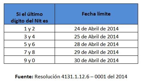 calendario impuesto industria y comercio bucaramanga 2016 pago de industria y comercio en cali en 2016 soluciones