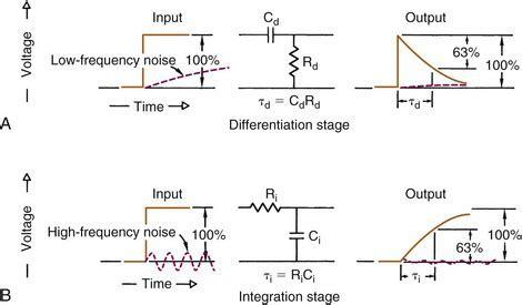 pulse integrator circuit 28 images index 10 digital circuit basic circuit circuit diagram