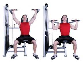 common bench press injuries bench press safety weight lifting guide my strength
