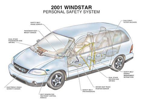 security system 2001 ford windstar interior lighting ford s 2001 windstar minivan