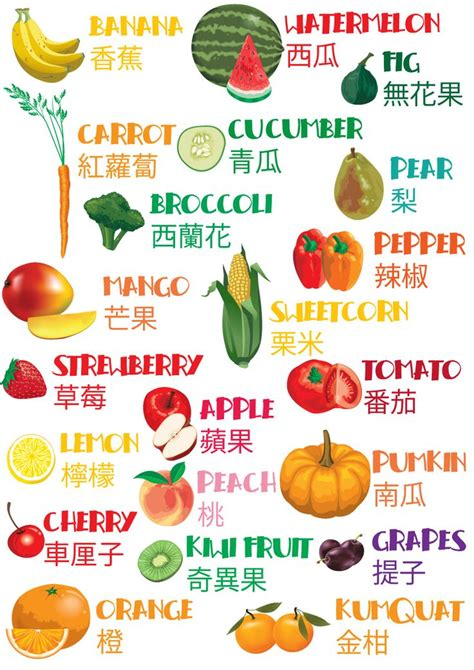 printable fruit poster vegetable fruits how good are they free printable for